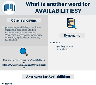 Availabilities, synonym Availabilities, another word for Availabilities, words like Availabilities, thesaurus Availabilities