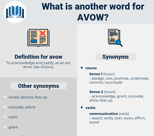 avow, synonym avow, another word for avow, words like avow, thesaurus avow