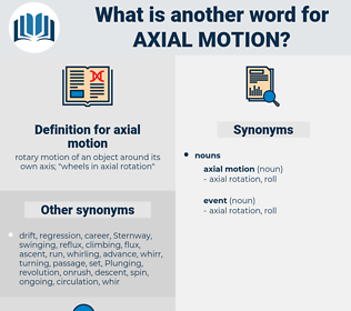 axial motion, synonym axial motion, another word for axial motion, words like axial motion, thesaurus axial motion