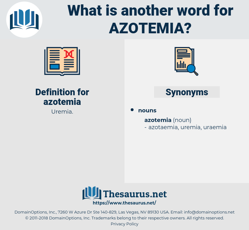 azotemia, synonym azotemia, another word for azotemia, words like azotemia, thesaurus azotemia