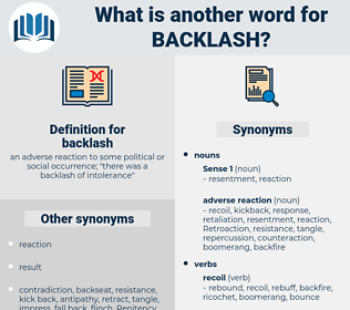 backlash, synonym backlash, another word for backlash, words like backlash, thesaurus backlash