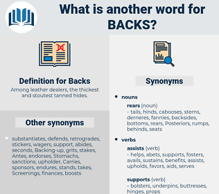Backs, synonym Backs, another word for Backs, words like Backs, thesaurus Backs