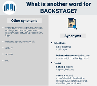 backstage, synonym backstage, another word for backstage, words like backstage, thesaurus backstage