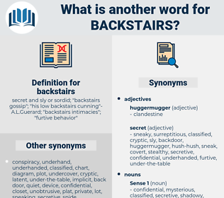 backstairs, synonym backstairs, another word for backstairs, words like backstairs, thesaurus backstairs