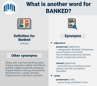 Banked, synonym Banked, another word for Banked, words like Banked, thesaurus Banked