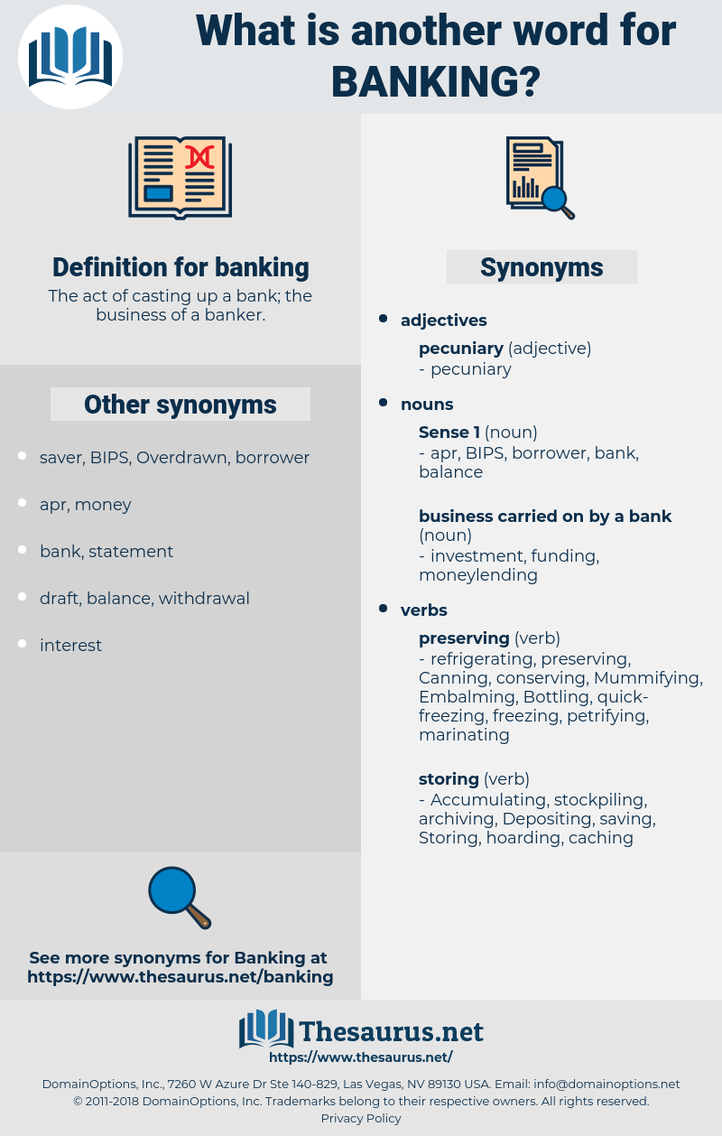 banking, synonym banking, another word for banking, words like banking, thesaurus banking