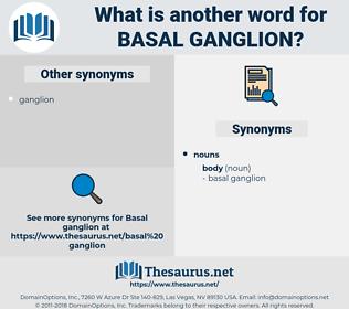 basal ganglion, synonym basal ganglion, another word for basal ganglion, words like basal ganglion, thesaurus basal ganglion