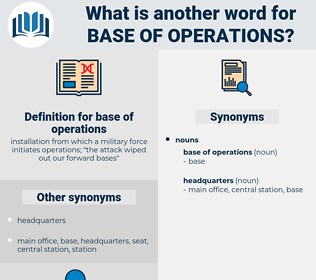 base of operations, synonym base of operations, another word for base of operations, words like base of operations, thesaurus base of operations