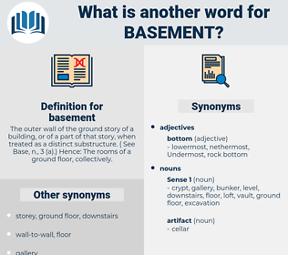 basement, synonym basement, another word for basement, words like basement, thesaurus basement