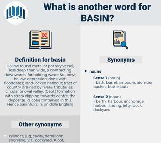 basin, synonym basin, another word for basin, words like basin, thesaurus basin