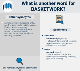basketwork, synonym basketwork, another word for basketwork, words like basketwork, thesaurus basketwork