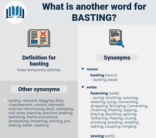 basting, synonym basting, another word for basting, words like basting, thesaurus basting