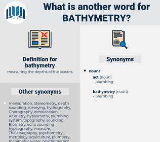 bathymetry, synonym bathymetry, another word for bathymetry, words like bathymetry, thesaurus bathymetry
