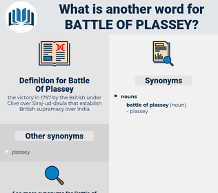 Battle Of Plassey, synonym Battle Of Plassey, another word for Battle Of Plassey, words like Battle Of Plassey, thesaurus Battle Of Plassey