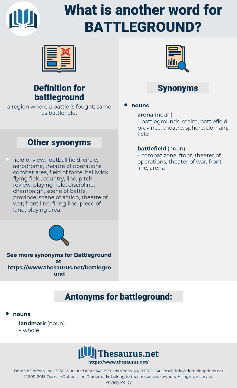 Synonyms For Battleground Antonyms For Battleground Thesaurusnet