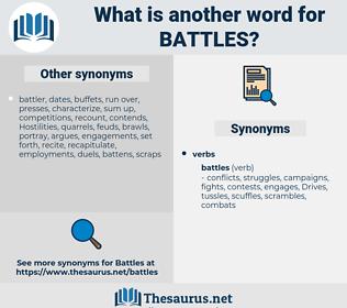 battles, synonym battles, another word for battles, words like battles, thesaurus battles