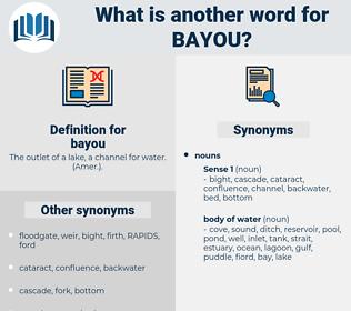 bayou, synonym bayou, another word for bayou, words like bayou, thesaurus bayou
