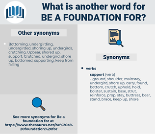 be a foundation for, synonym be a foundation for, another word for be a foundation for, words like be a foundation for, thesaurus be a foundation for