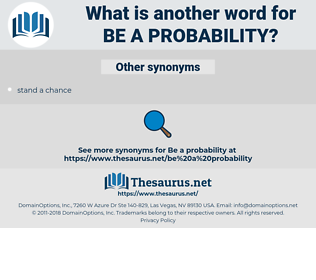 be a probability, synonym be a probability, another word for be a probability, words like be a probability, thesaurus be a probability