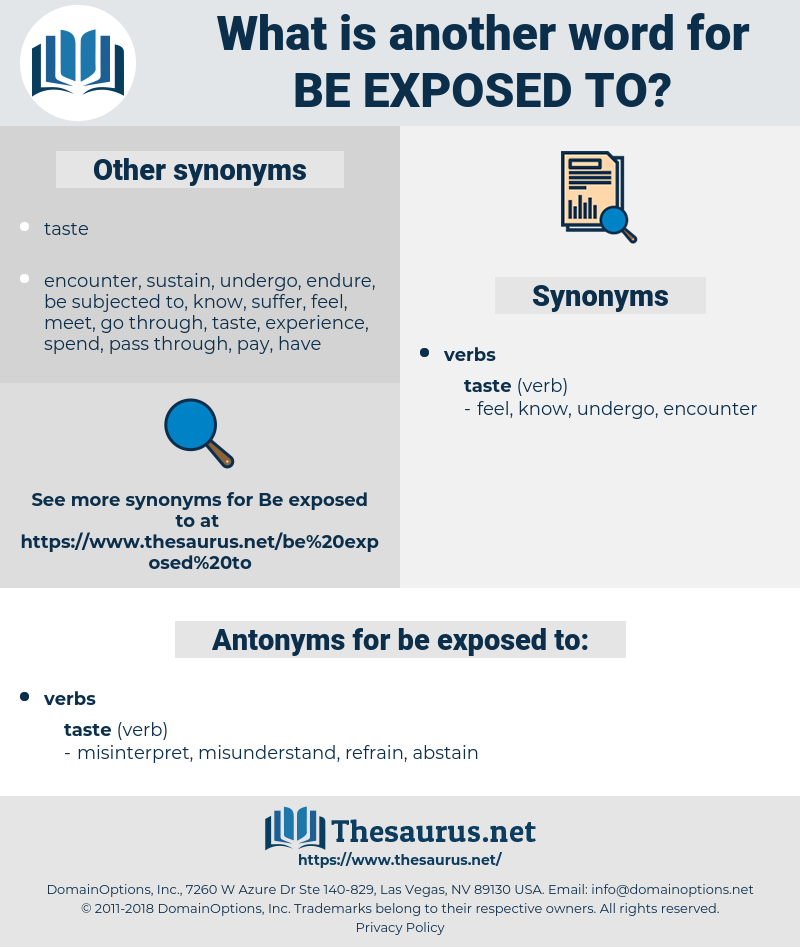 be exposed to, synonym be exposed to, another word for be exposed to, words like be exposed to, thesaurus be exposed to