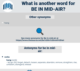 be in mid-air, synonym be in mid-air, another word for be in mid-air, words like be in mid-air, thesaurus be in mid-air