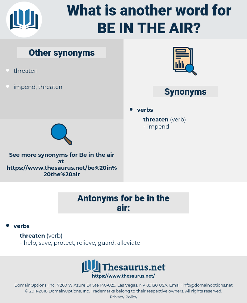 be in the air, synonym be in the air, another word for be in the air, words like be in the air, thesaurus be in the air