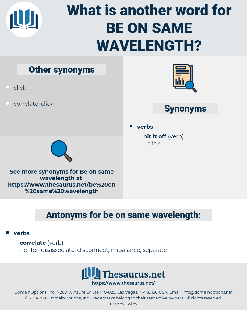 be on same wavelength, synonym be on same wavelength, another word for be on same wavelength, words like be on same wavelength, thesaurus be on same wavelength