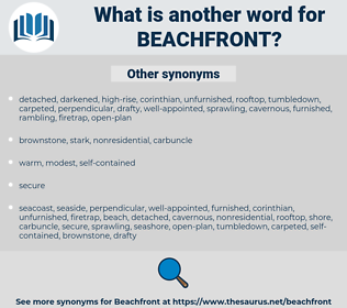 beachfront, synonym beachfront, another word for beachfront, words like beachfront, thesaurus beachfront