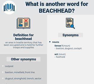 beachhead, synonym beachhead, another word for beachhead, words like beachhead, thesaurus beachhead