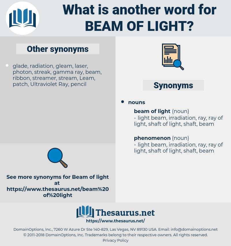 beam of light, synonym beam of light, another word for beam of light, words like beam of light, thesaurus beam of light