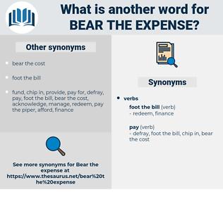 bear the expense, synonym bear the expense, another word for bear the expense, words like bear the expense, thesaurus bear the expense