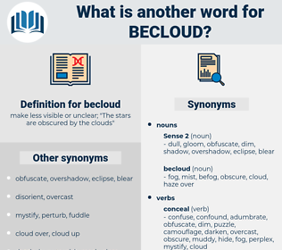 becloud, synonym becloud, another word for becloud, words like becloud, thesaurus becloud