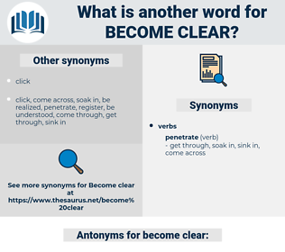 become clear, synonym become clear, another word for become clear, words like become clear, thesaurus become clear