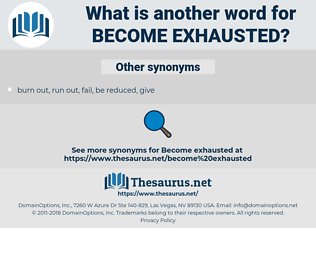 become exhausted, synonym become exhausted, another word for become exhausted, words like become exhausted, thesaurus become exhausted