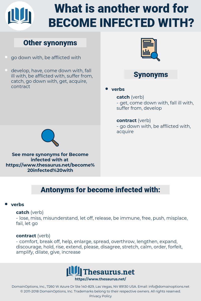 become infected with, synonym become infected with, another word for become infected with, words like become infected with, thesaurus become infected with