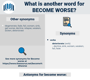 become worse, synonym become worse, another word for become worse, words like become worse, thesaurus become worse