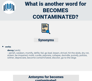 becomes contaminated, synonym becomes contaminated, another word for becomes contaminated, words like becomes contaminated, thesaurus becomes contaminated