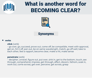 becoming clear, synonym becoming clear, another word for becoming clear, words like becoming clear, thesaurus becoming clear