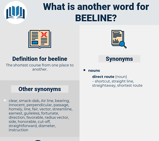 beeline, synonym beeline, another word for beeline, words like beeline, thesaurus beeline