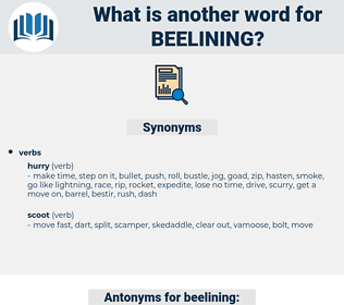 beelining, synonym beelining, another word for beelining, words like beelining, thesaurus beelining