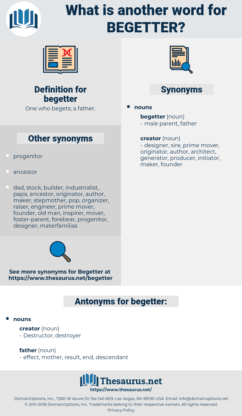 begetter, synonym begetter, another word for begetter, words like begetter, thesaurus begetter