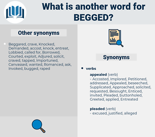 Begged, synonym Begged, another word for Begged, words like Begged, thesaurus Begged
