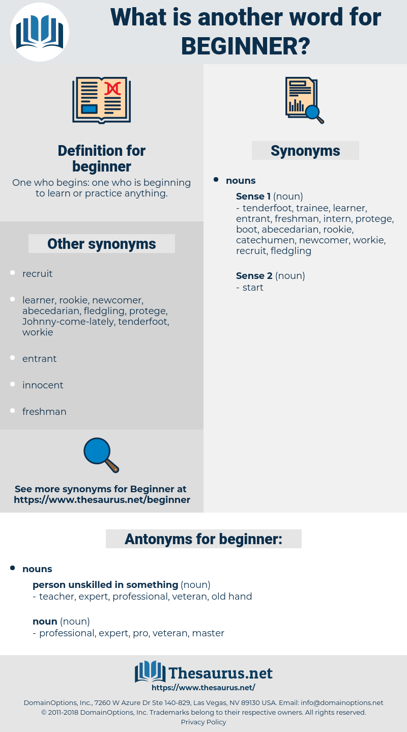 beginner, synonym beginner, another word for beginner, words like beginner, thesaurus beginner