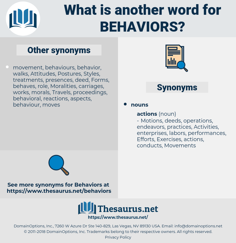 Behaviors, synonym Behaviors, another word for Behaviors, words like Behaviors, thesaurus Behaviors