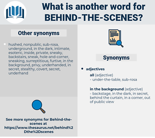 behind-the-scenes, synonym behind-the-scenes, another word for behind-the-scenes, words like behind-the-scenes, thesaurus behind-the-scenes