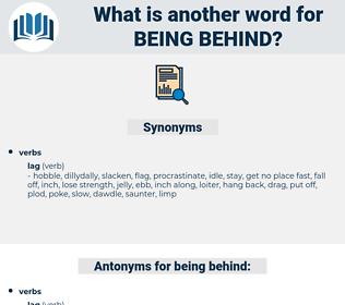 being behind, synonym being behind, another word for being behind, words like being behind, thesaurus being behind