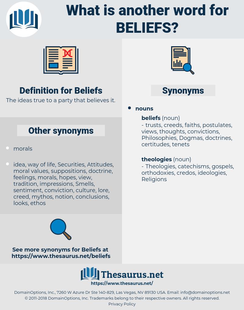 Beliefs, synonym Beliefs, another word for Beliefs, words like Beliefs, thesaurus Beliefs