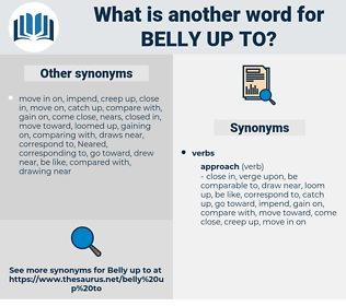 belly up to, synonym belly up to, another word for belly up to, words like belly up to, thesaurus belly up to