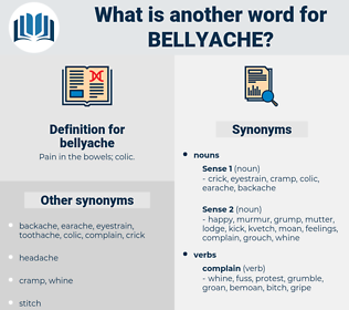 bellyache, synonym bellyache, another word for bellyache, words like bellyache, thesaurus bellyache