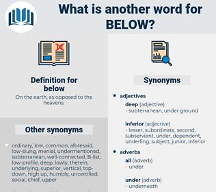 below, synonym below, another word for below, words like below, thesaurus below